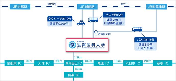 電車・バスの略図